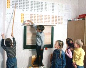 методика зайцева обучение